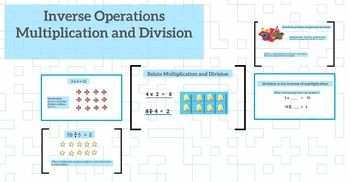 I created this prezi to assist my students in discussing the relationships between multiplication and division. I specifically wanted them to become aware of the inverse property. I used arrays to allow them to see this connection and asked the students to solve words problems and to also find missing factors to help them gain a deeper understanding of how division and multiplication interact.