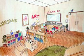 Reggio Emilia Classroom Layout | The Reggio Emilia approach to teaching young children puts the natural ...