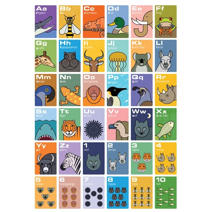 Animal Alphabet Poster, Buy Unique Gifts From CultureLabel.com