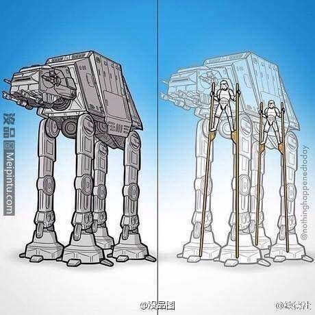 How AT-AT actually works Also why it's so unstable.