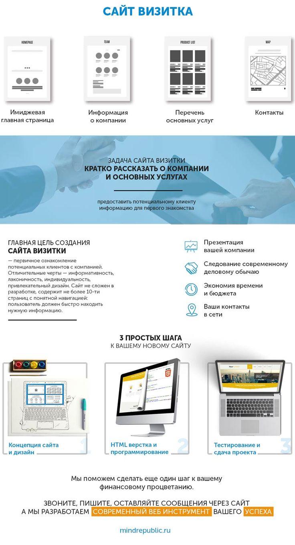 Закажите создание сайта визитки под ключ. web design landing page