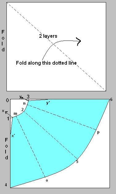 Lehanga Cutting Pattern