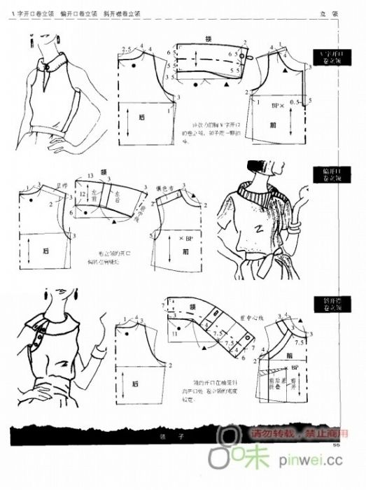 Free Vintage Blouses Sewing Draft Pattern - Alterations to basic block to make a variety of tops