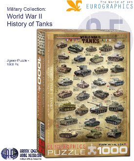 Military Collection - Tanks of WWII