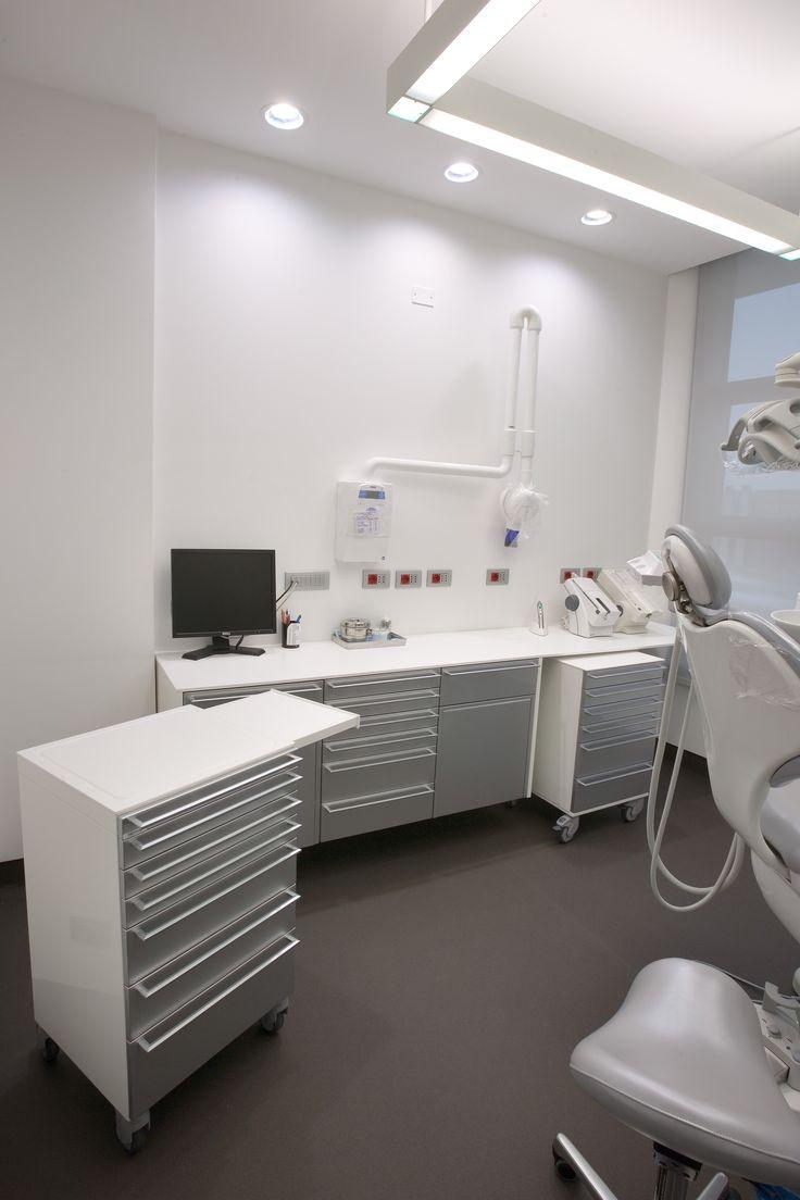 Bettega-Berkhoff | Italy #dentaloffice #dentalartitalyepta #ral9006
