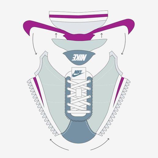 The Art & Sole Cortez iD Project: Matthew Nicholson Nike Cortez Paper Sneaker Template - Art & Sole