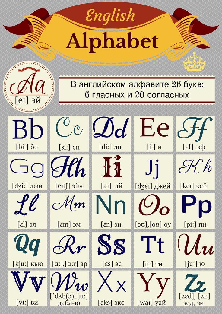 найти картинки английский алфавит с переводом на русский так
