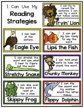 Hey Readers! Mini posters for teaching reading strategies includes 10 posters and a students tool sheet. $