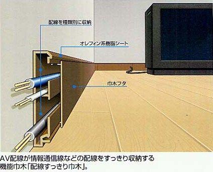 配線すっきり巾木 http://www.daiken.jp/news/newsDetail/63/
