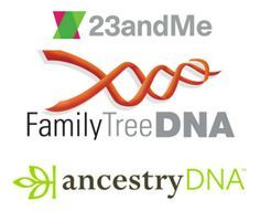 Which DNA test is best? DNA Testing information! Autosomal DNA tests for maternal/paternal lineage!
