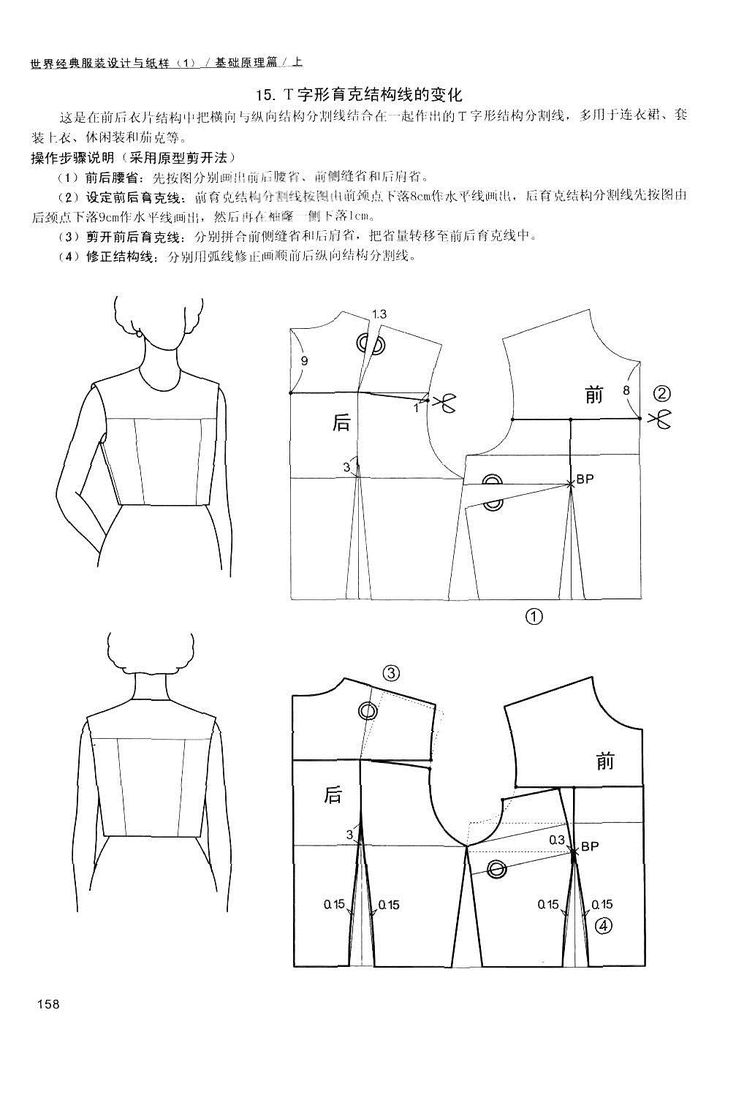 108 best darts manipulation images on pinterest pattern drafting chinese method of pattern making darts on a bodice ssvetlanav lbumes web de picasa jeuxipadfo Image collections