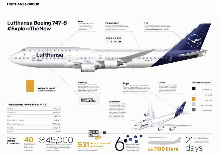 Lufthansa explique sa nouvelle livrée