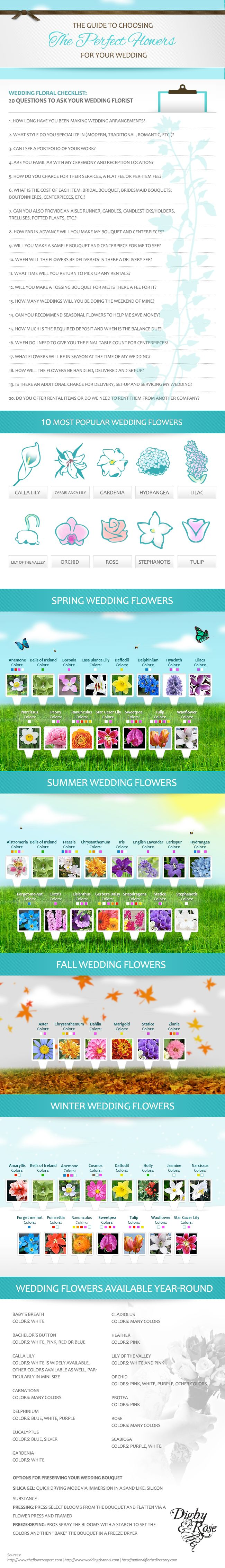 Digby & Rose Brings You The Complete Guide To Choosing The Perfect Flowers For Your Wedding #weddings #weddingflowers #weddingplanning