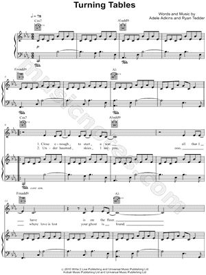 Aristocats sheet and scales music arpeggios pdf