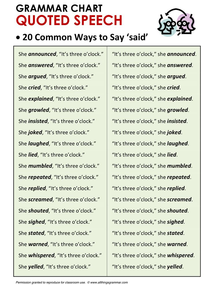 English Grammar Quoted Speech: Ways to Say 'Said' www.allthingsgrammar.com/quoted-speech.html