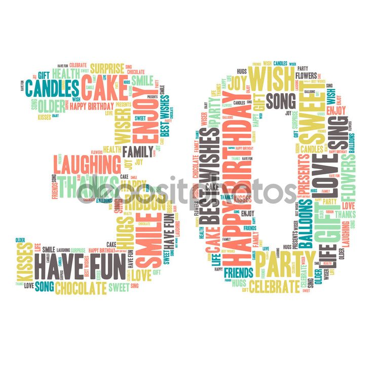 depositphotos_71115783-Word-cloud-happy-birthday-celebration.jpg (1024×1024)
