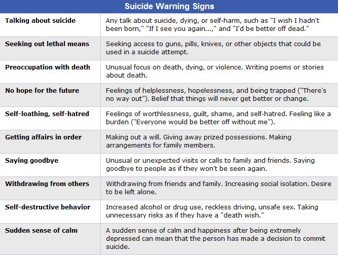 Warning Signs of Teen Suicide