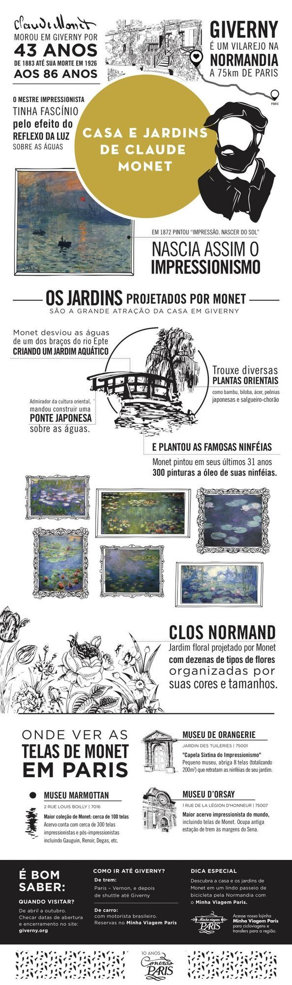 A casa e os jardins de Monet em Giverny, nos arredores de Paris   Conexão Paris   Bloglovin'
