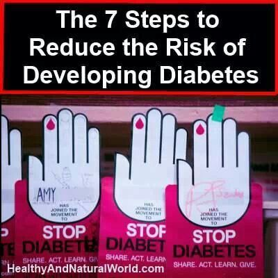 health risk on diabetes essay Diabetes health campaign ii essay  diabetes health campaign part- ii  and raise awareness to the link between poor health and lifestyle risk .