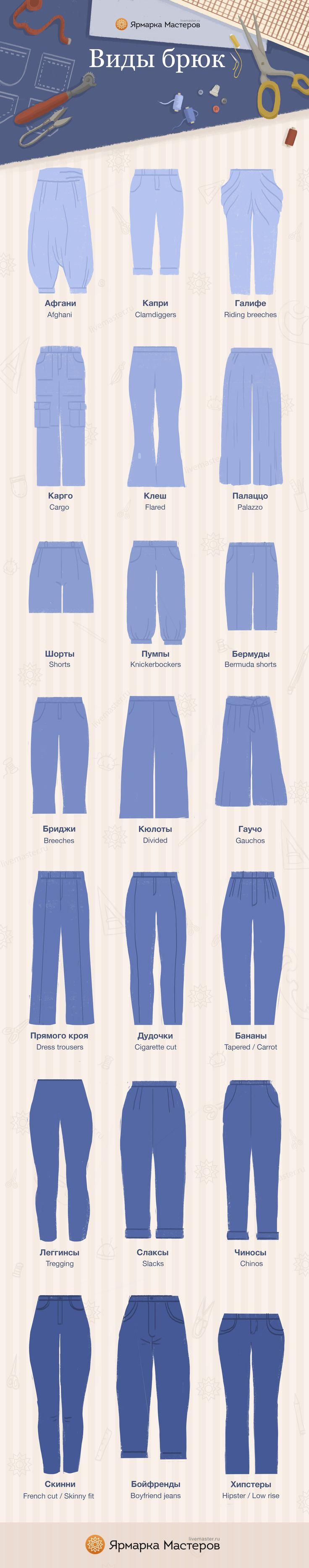 Совсем недавно мы разобрались с фасонами юбок, пришло время и другой важной одежды — женских брюк. Брюки заняли в женском гардеробе настолько прочное место, что мы и забыли, с каким трудом они в него проникли. Но, как ни удивительно, история женских брюк насчитывает уже несколько веков — появились они, конечно же, на Востоке, и остаются в индустрии ориентальной моды практически в первозданном виде.