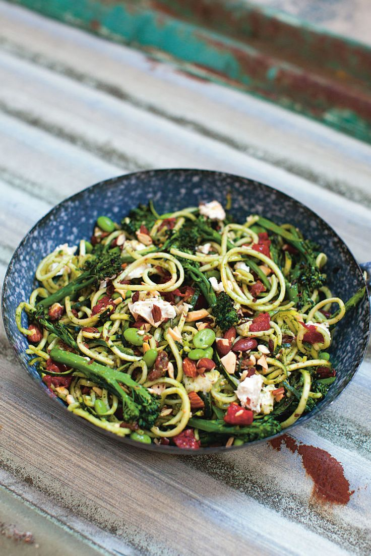 A courgetti pasta recipe for a low-carb comforting dish.. Must Try ZUCCHINI FETTUCINE