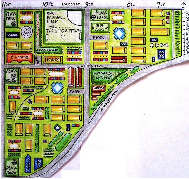 sample site plan for 35 acres showing greenhouses (yellow), solar cabins (multicolor beads), market pavilion (brown), Patch Adams clinic (orange), orchards and parks (green).