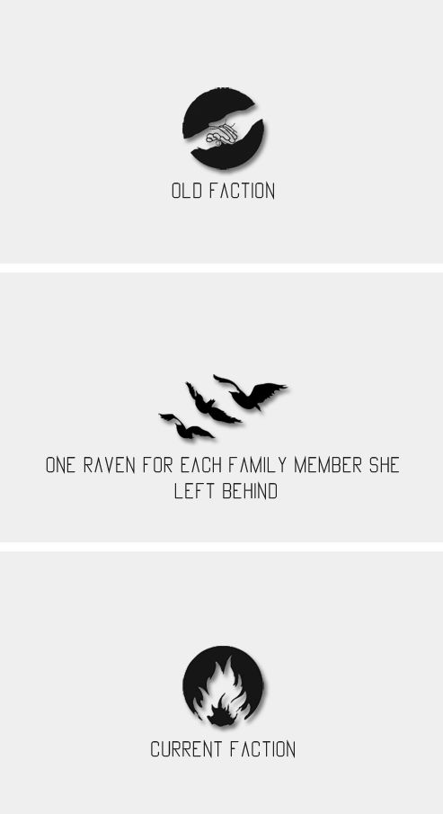 Tris Prior's Tattoos + Meanings