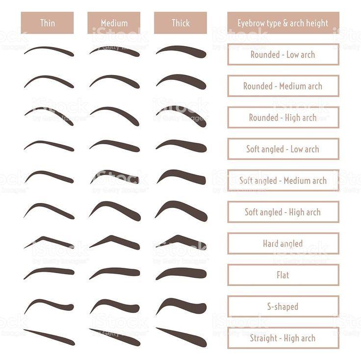 Augenbrauen formen. Verschiedene Arten von Augenbrauen. Trimmen. Vektor-illustra...