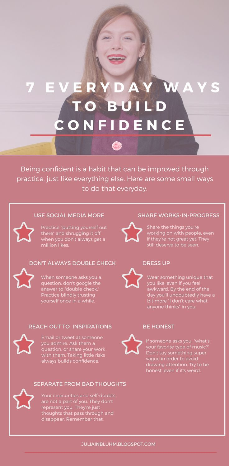 A Selfdoubter's Guide To Being Confident