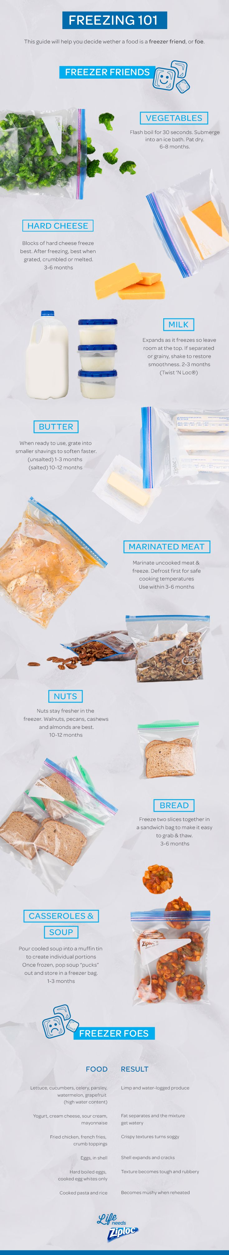 Our top tips for storing, prepping and freezing like a pro.