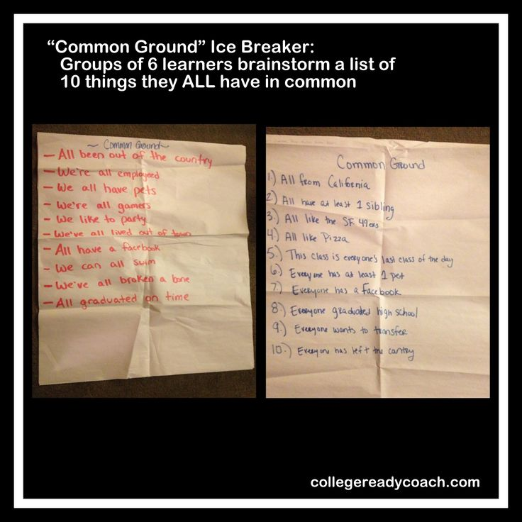 icebreaker thesis Icebreaker: introduce yourself task prepare a 3 minute speech introducing your self to the rest of the group, record you speech or get an acquaintance to record you.
