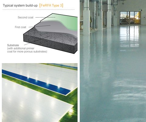 Type 3 - High Build Floor Coatings: Applied in two or more coats. Generally solvent free. Medium duty. Typical thickness 300 µm-1000 µm (http://www.lasercroft.com)
