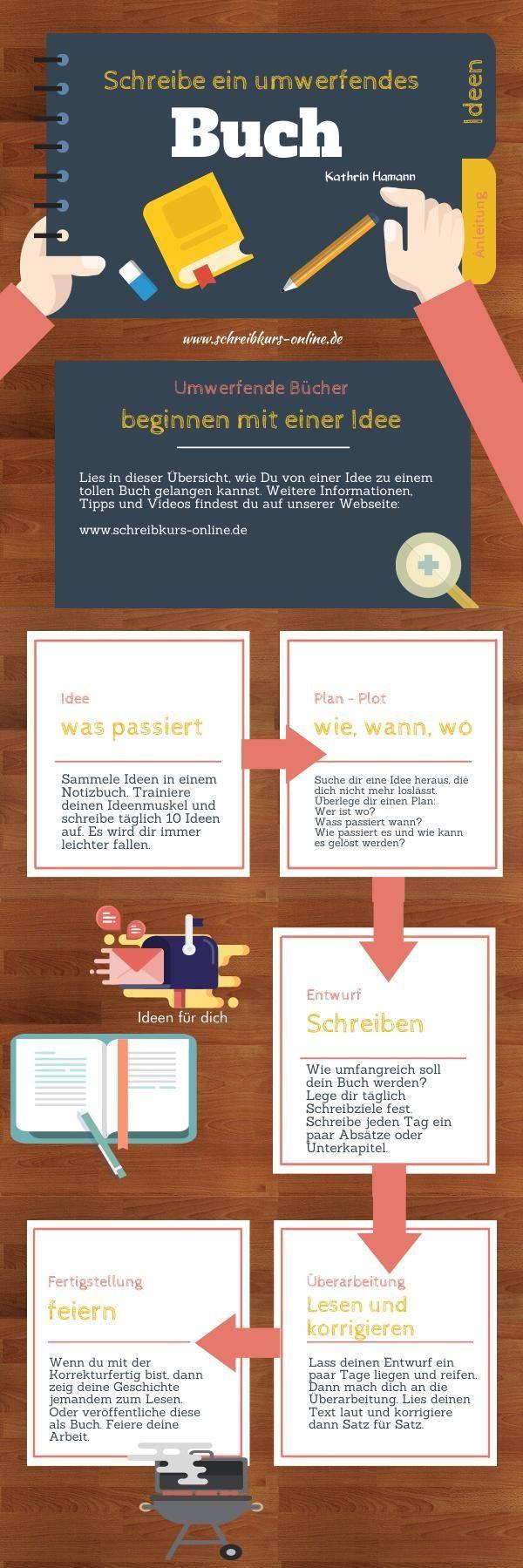 umwerfendes Buch schreiben   Piktochart Infographic Editor