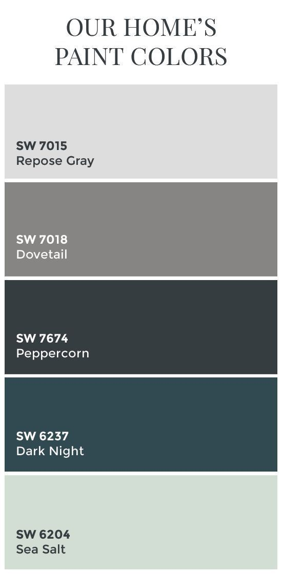 1000+ ideas about Dark Gray Paint on Pinterest | Gray paint, Gray paint colors and Grey bedroom colors    repose gray