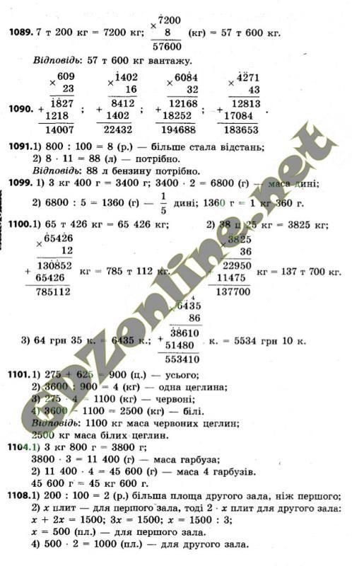 Контурные единице тест 6 класс по географии дронов в.п