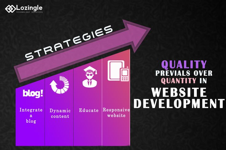 Focus on your #WebDevelopment strategies for 2014 before others get in the run. An insight is presented: http://lozingle.com/blog/web-development-strategies-for-2014-2/