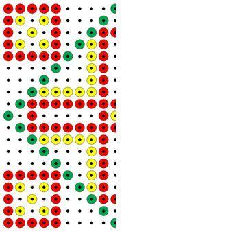 suggesties voor het aanpassen, verrijken van bestaande materialen in de kleutergroep