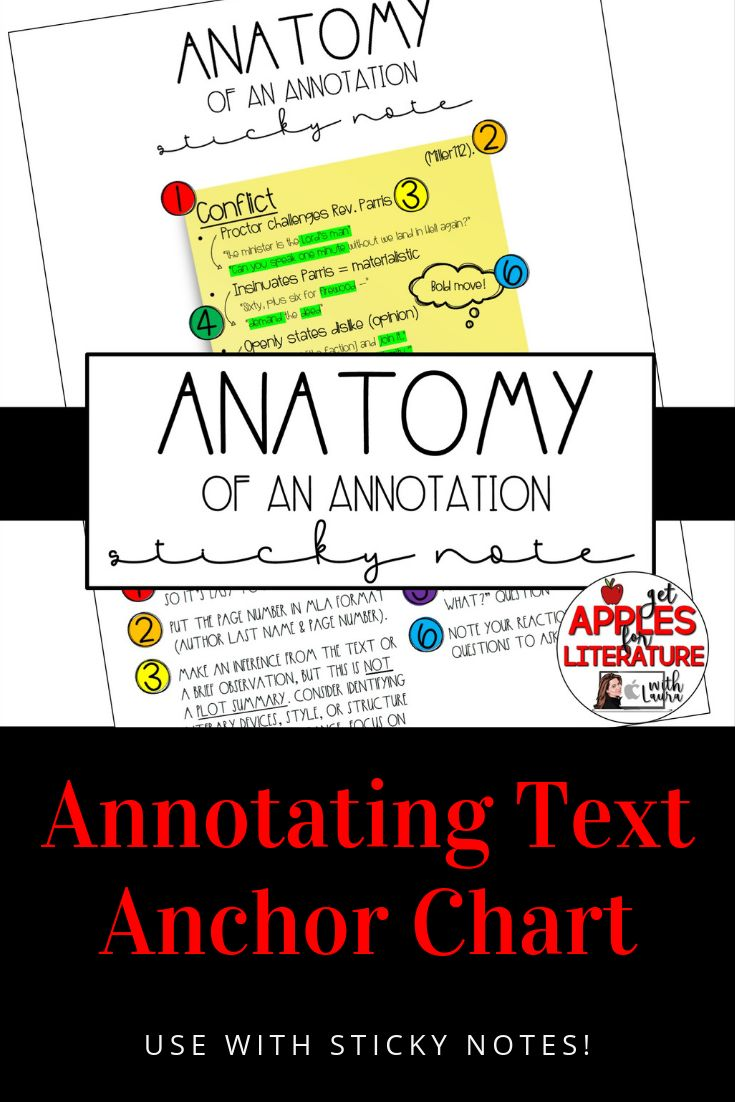 BTS Annotating Text Sticky Notes Anchor Poster & Handout