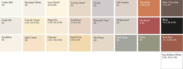 Sandtex® Ultra Smooth Masonry Paint