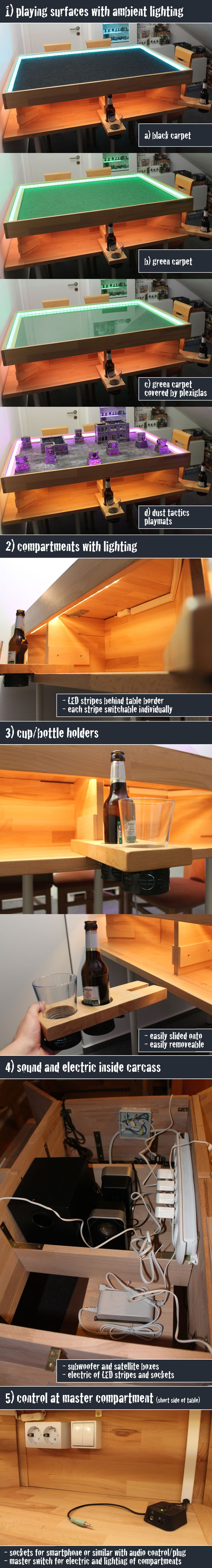 Gaming table for small room with light and sound - instructions included | BoardGameGeek | BoardGameGeek