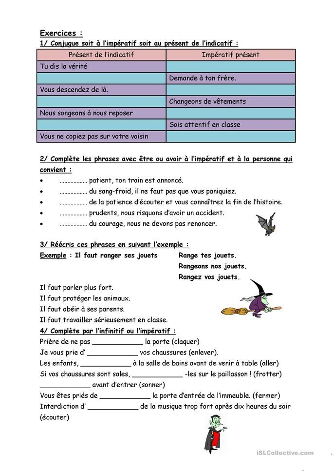 L Imperatif Present Francais Fle Fiches Pedagogiques French Lessons French Worksheets Worksheets