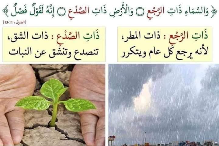 والسماء ذات الرجع والارض ذات الصدع Quran Tafseer Holy Quran Islamic Pictures
