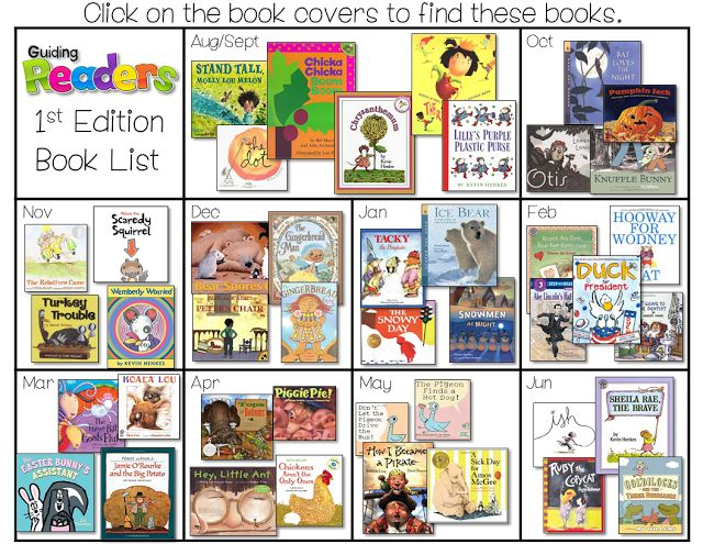 Interactive Read Alouds are my newest passion I think and I was so thrilled to share my excitement with you all last night.  It was far from perfect, but hopefully you could glean some new ideas.  As promised, here is a recap and my attempt to answer many of your questions. BRACE yourself… this is...Read More »
