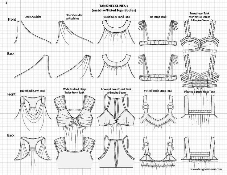 Fashion Sketch Templates - tops / dresses necklines. Full Set 1,300+ Mix & Match Adobe Illustrator flat sketch templates only $49.95! #fashionsketch #flatsketch #fashiondesign #clothingdesign #appareldesign #appareltemplates #clothingtemplates
