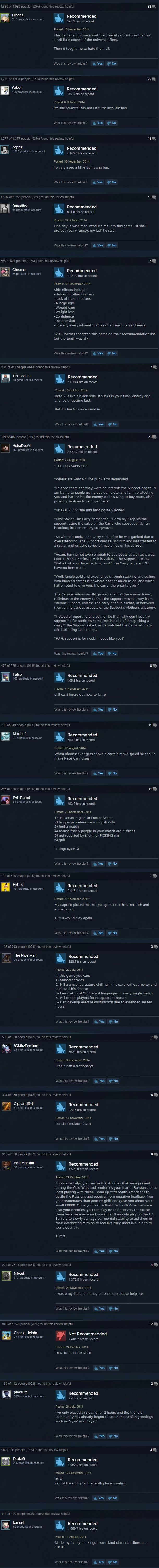 dota 2 steam user reviews - DotaCaps - Funny Dota Images