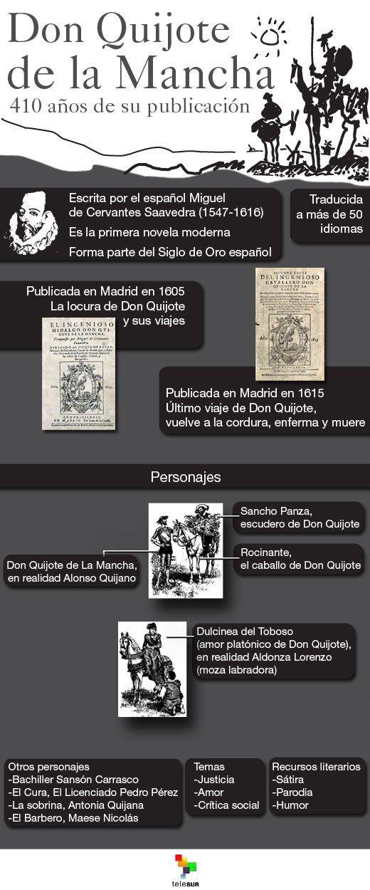 ¿Quieres conocer la historia de esta obra clásica de la literatura universal? Repasa esta infografía sobre Don Quijote de la Mancha.
