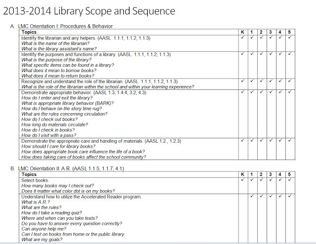 Library Safari: My (FREE) Library Scope and Sequence
