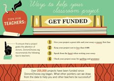 Donors Choose Infographic: Tips for Teachers: Ways to Help Your Classroom Project Get Funded - Column Five Media