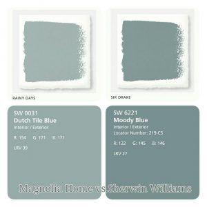 12 best behr paint images on pinterest behr paint color - Behr vs sherwin williams interior paint ...