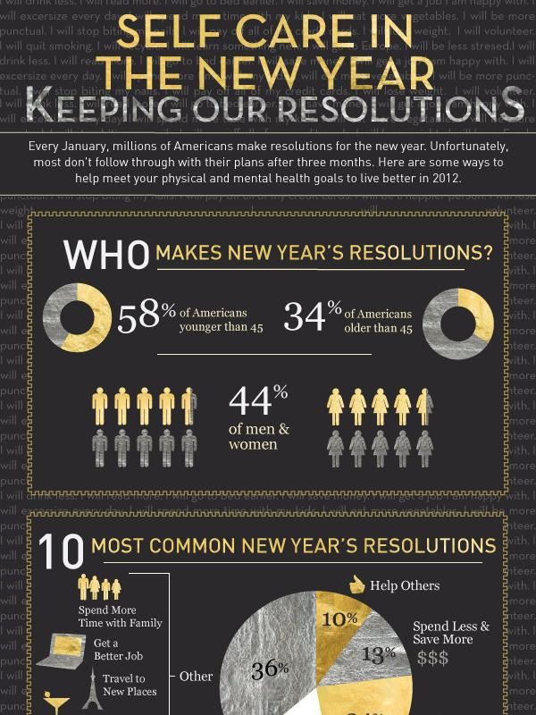 Self Improvement New Years Resolutionsself Improvement Niches